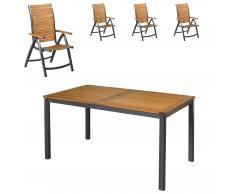 Gartenmöbel-Set San Francisco/Boston (89x150, 4 Stühle)
