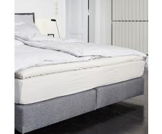 now! Topper für Boxspringbett 160