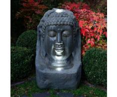 Buddha-Brunnen Bodhi