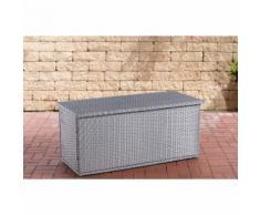Auflagenbox Comfy 150 grau