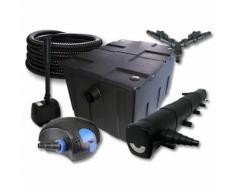 Wiltec - SunSun Filter Set für 60000l Teich mit 72W Teichklärer und 100W ECO Pumpe 25m Schlauch