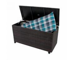 Auflagenbox Gartenbox Kissenbox Gartentruhe Stuhlauflage Truhe Auflage Polster