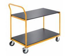 Quipo Industrie-Tischwagen - 2 Ladeflächen LxB 1030 x 600 mm, Tragfähigkeit 150 kg -