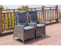 OUTFLEXX 2er Set Dining Sessel, grau aus Polyrattan-Geflecht, je 55x65x112 cm, Rücken stufenlos verstellbar, Gartenstuhl-Set