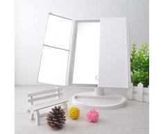 RUIMA LED Schminkspiegel Einfacher quadratischer Schminkspiegel im europäischen Stil Kreativer Geschenk-Schlafzimmerspiegel