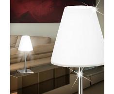 nachttischleuchte dimmbar g nstige nachttischleuchten dimmbar bei livingo kaufen. Black Bedroom Furniture Sets. Home Design Ideas