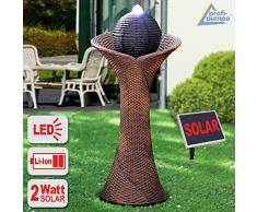 springbrunnenset g nstige springbrunnensets bei livingo kaufen. Black Bedroom Furniture Sets. Home Design Ideas