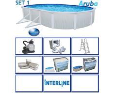 Interline 53130036 Pool oval ARUBA POOLSET 1 Stahlwand 4,90 x 3,60 x 1,22 m, Sandfilteranlage 3,6 m³/h, Wasserinhalt 18 m³ Ovalbecken Ovalpool