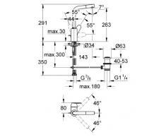 GROHE Eurodisc C Einhand-Waschtischbatterie 23054002