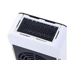 """Mini Heizlüfter """"Hellfire Sahara"""" I-one Design-Fan - Top Produkt *Wintertrend* - Neuheit"""