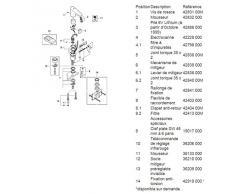 Grohe Waschtisch-Batterie Europlus E # 36207001