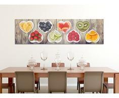 Küchen Wandbild » günstige Küchen Wandbilder bei Livingo kaufen