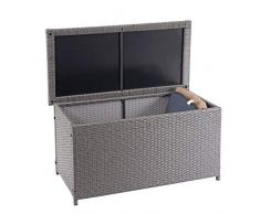 Mendler Poly-Rattan Kissenbox HWC-D88, Gartentruhe Auflagenbox Truhe ~ Basic grau, 51x100x50cm 170l