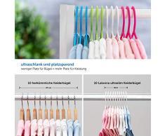 LaLoona Babykleiderbügel Set Bunt - 22x Kunststoff Kinderkleiderbügel - extra schmale Baby und Kinder Kleiderbügel mit rutschfestem Hosensteg - Blau Grün Pink Weiß