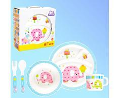 Baby Kinder Geschirr SET(5 Teile: 2 Teller Tasse Besteck) MIKROWELLEN- & SPÜLMASCHINENGEEIGNET (ELEFANT)