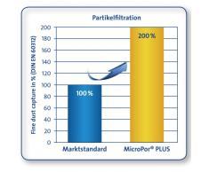 Swirl PH 86 / PH 96 MicroPor Plus Staubsaugerbeutel für Philips, AEG, Electrolux und Volta Staubsauger, Anti-Allergen-Filter , Dauerhaft hohe Saugleistung , 4 Stück inkl. 1 Filter