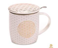Yogabox Set Teetasse Blume des Lebens