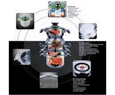 JOLTA® SCHÄFER 16 teiliges Edelstahl Kochtopf Set geeignet für Gas-, Elektro,- Glaskeramik-, Halogen- und Induktionskochplatten