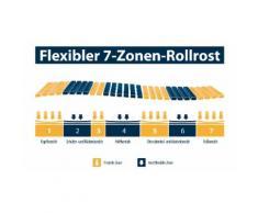 Jekatex Rollrost 7 Zonen Rollrost, 28 Leisten, Kopfteil nicht verstellbar, bis 200 kg belastbar bunt Lattenroste 140x200 cm nach Größen Lattenrost