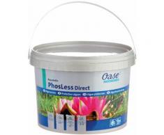 OASE Algenbekämpfung AquaActiv PhosLess Direct, 5 Liter blau Teichzubehör Teiche Garten Balkon