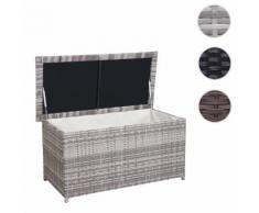 Poly-Rattan Kissenbox HWC-D43, Truhe Auflagenbox Gartentruhe, 51x115x58cm 220l ~ Variantenangebot