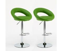 2 Barhocker und Küche Grün Künstlich Ehepaar