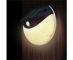 LED Solarlampe Solarleuchte Wandleuchte Außenbereich Garten MOON