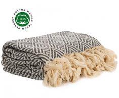 Waffeldecke – Bio-Baumwolle Waffelüberwurf – Baumwolle Diamant Decke – 100% Baumwolle Überwurf Decke – Waffel Überwurf Decke – Bio-Baumwolle Überwurf Decke Sommer (natürlich) Waffle Throws (90x90) weiß