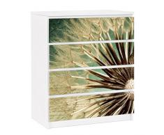 Apalis 91224 Möbelfolie für Ikea Malm Kommode - selbstklebende Closer than before, größe 4 mal, 20 x 80 cm