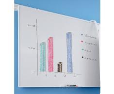 Magnettafel für Doppel-Schienensystem - Höhe 900 mm BxH
