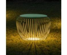 Vibia Meridiano LED Bodenleuchte Ø 64 H: 46 cm, grün matt/satiniert 471062/10, EEK: A+. Diese Leuchte enthält eingebaute LED-Lampen. A++ (LED), A+ (LED), A (LED). Die Lampen können in der Leuchte nicht ausgetauscht werden.